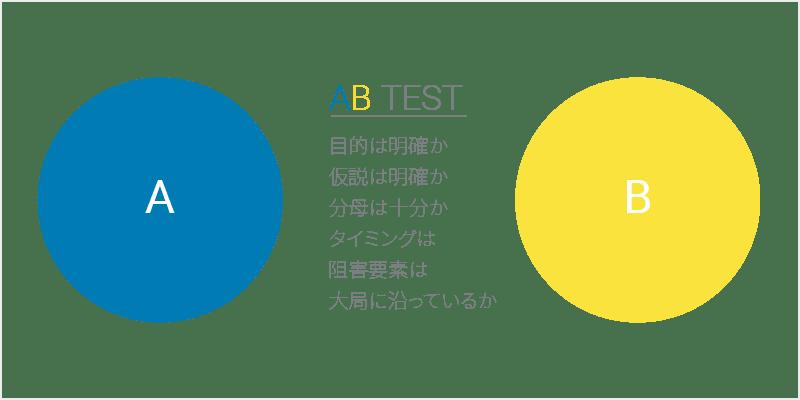 ABテスト詳細有りー画像